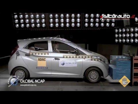 Hyundai Eon - Crash test Global NCAP #SaferCarsForIndia