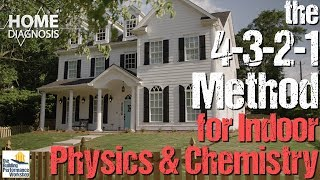 Why Energy Efficiency does NOT Equal Home Performance: 4-3-2-1