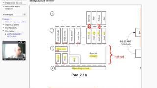 WEB 2 Виртуальный хостинг(, 2016-01-18T22:05:54.000Z)