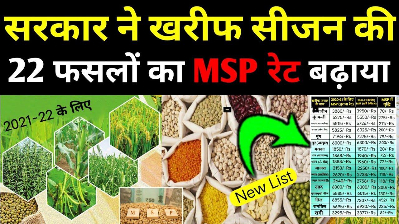 New MSP 2021-22 |खरीफ मौसम| Minimum Support Price |Paddy MSP, Cotton,corn msp | न्यूनतम समर्थन मूल्य
