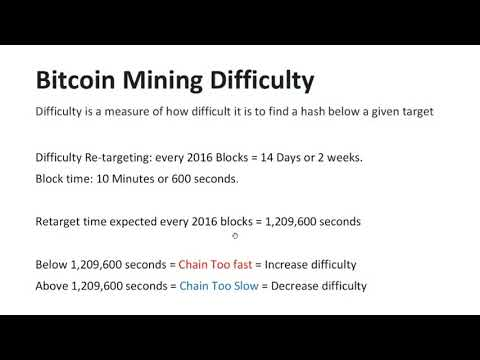 Bitcoin Difficulty In 1 Minute