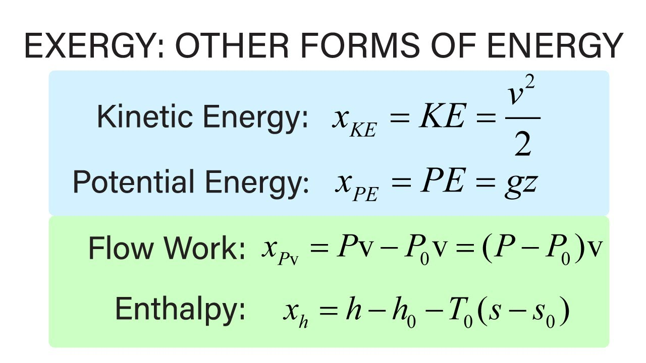 Mechanical Engineering Thermodynamics - Lec 12 Pt 2i Of 4