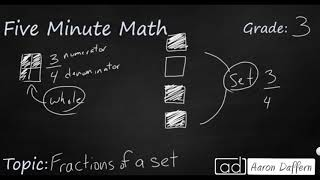 3rd Grade Math Fractions of a Set