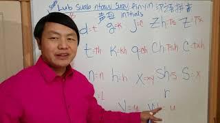 Kawm Suab Lus Suav 101: PINYIN, Chinese Pinyin, 汉语拼音 声母 23 INITIALS, Tsiaj Ntawn Niam
