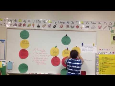 Stop Light Paragraph Writing Demo Lesson By Ms Ahan