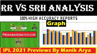 RR Vs SRH Dream11 Team, RAH Vs HYD Dream11, Mumbai Vs Chennai, SRH Vs RR IPL 2021 Prediction
