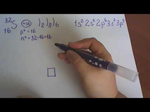 Графическая формула видеоурок