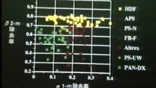 HDFの臨床効果と展望_2/3_臨床効果・除去特性_金成泰 (Kim Sung-Teh)