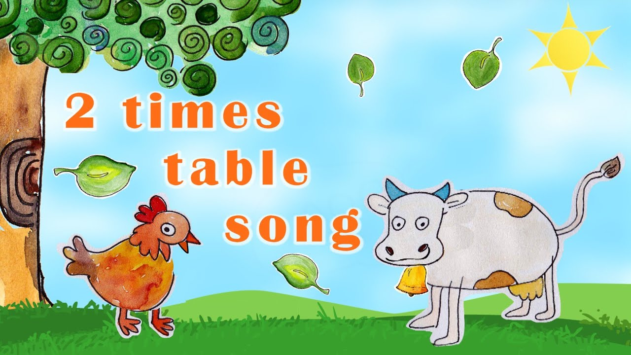 Multiplication tables song images periodic table images multiplication lessons tes teach 2 times table song gamestrikefo images gamestrikefo Choice Image