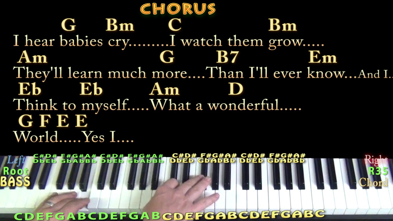What A Wonderful World Louis Armstrong Piano Cover Lesson in G with  Chords/Lyrics