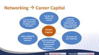 Building a Professional Network for Service and Career