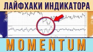 Индикатор Momentum - Теория и Практика применения