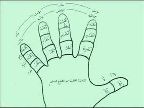 arapca öğreniyorum emsile 5. bölüm