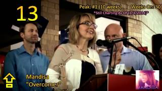 Top 50 Christian Billboard Songs 2013 Year End
