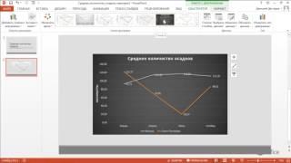 powerPoint   Вставка связанного графика Excel