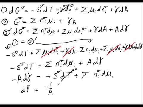Gibbs Adsorption Isotherm Derivation