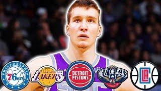 NBA Trade Machine: Bogdan Bogdanovic (2019-20)