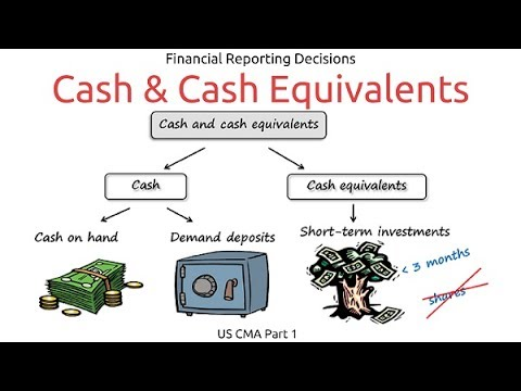 cash and cash equivalent First, let us define what a cash equivalent is according to ias 7 [1]: cash equivalents are short-term, highly liquid investments that are readily convertible to.