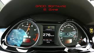 Audi RS6 5,0 V10 802,5 Ps / 1237,3 Nm 100-200 kmh (BROO Performance)