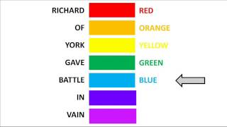 Easy way to remember Colors of the Rainbow! (Richard of York Gave Battle In Vain)