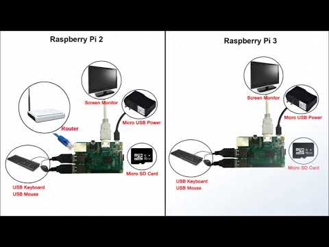 Raspberry Pi Starter Kit Lesson 1: Get Started with