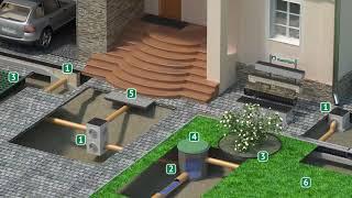 видео Линейный дренаж (ливневая канализация)