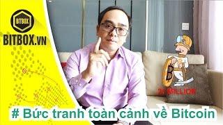 |BitBox| Bức tranh toàn cảnh về Bitcoin -  Phỏng vấn Chuyên gia Bitcoin - Brian Nguyen