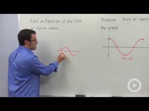 Find an Equation for the Sine or Cosine Wave