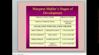 "Mahler""s Stages of Child Development"