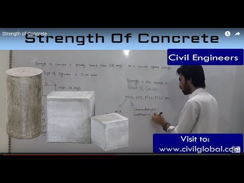 Strength of Concrete