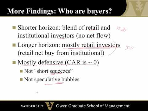 who is buying when shorts are selling