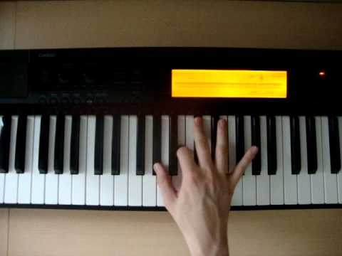 C7sus Piano Chords How To Play Youtube
