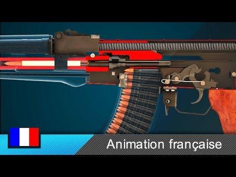 Comment fonctionne l'arme à feu AK-47 ?