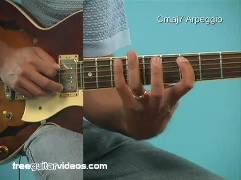 Jazz Guitar Lesson: C Major 7 Arpeggio
