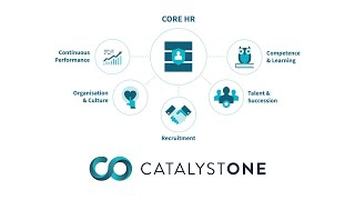 Transform hr and management with the catalystone system catalystone's cloud-based software suite will elevate your teams to a whole n...