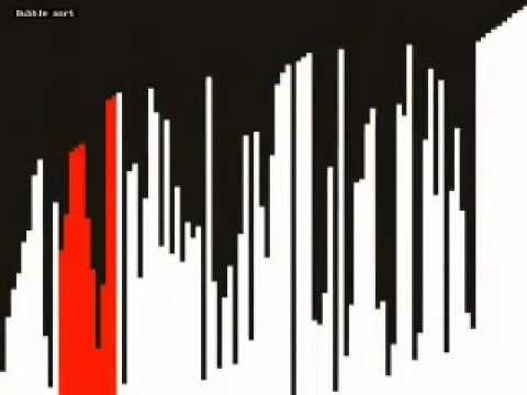 Sorting algorithms - Music