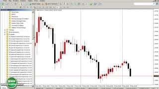 Trading Central прогнозы от Альпари + индикаторы прогноза Форекс.