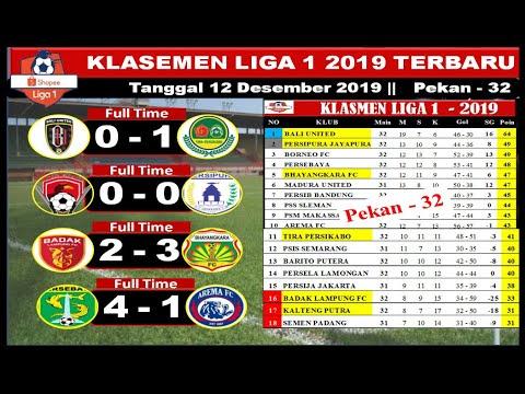 Hasil Liga 1 Tadi Malam dan Klasemen Terbaru Liga 1 Tanggal 12 Desember 2019