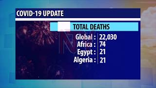 COVID-19 TRACKER: 46 African countries confirm COVID-19 cases