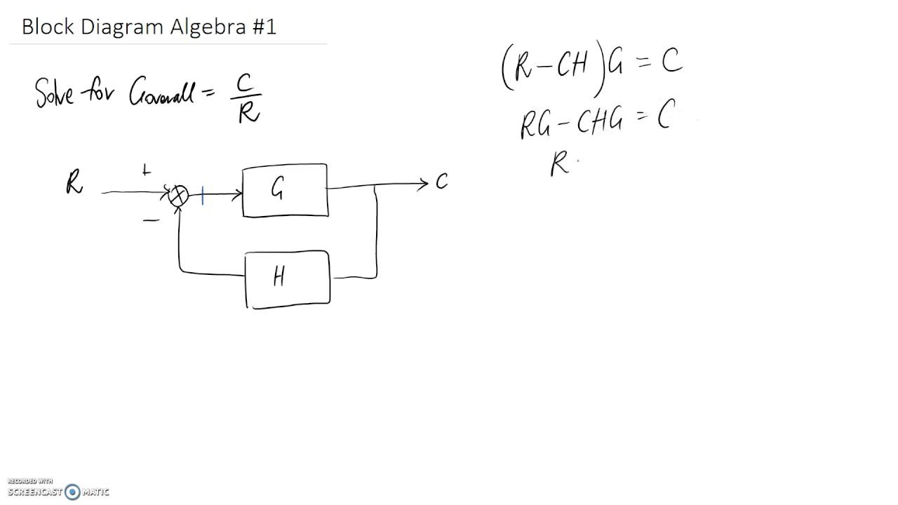 Example  Block Diagram  1