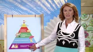 Урок 12. Потребности. Часть 2 | Пирамида потребностей Маслоу