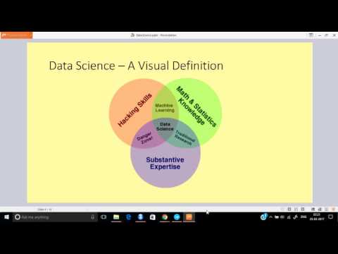 Data Scientist Online Training from India free video
