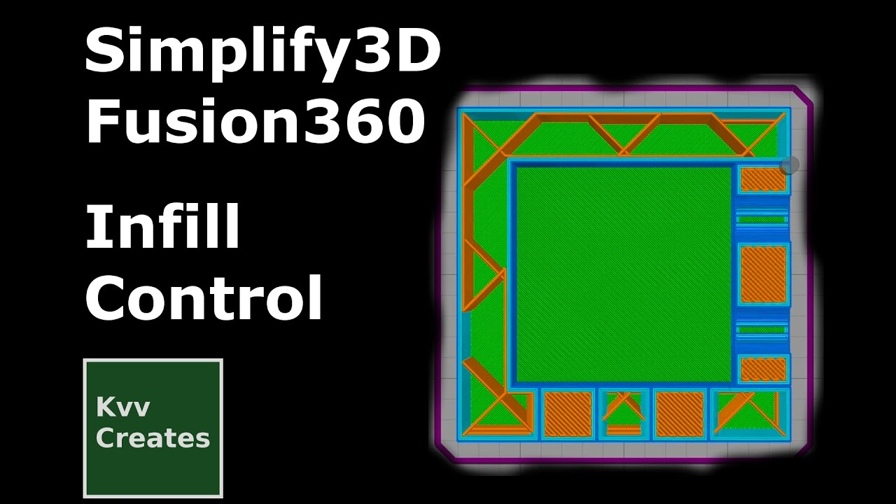 Simplify3D and Fusion360 control 3D print material placement