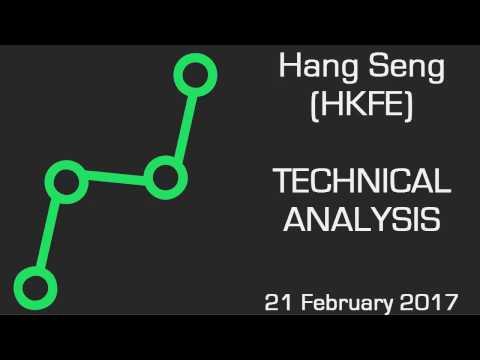 Hang Seng (HKFE): Rising trend line remains support.