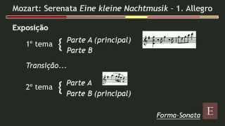 Mozart: Serenata Eine kleine Nachtmusik K.525 (Análise)