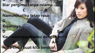Patah Seribu - Shila Amzah (Original Studio chords and lyrics.wmv)