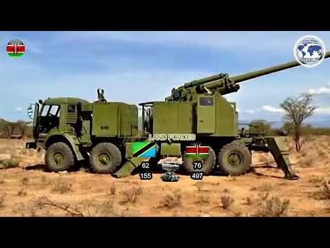 Tanzania VS Kenya Military Power Comparison 2017