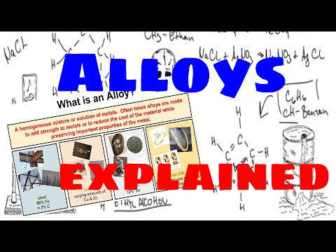 Alloys - Explained