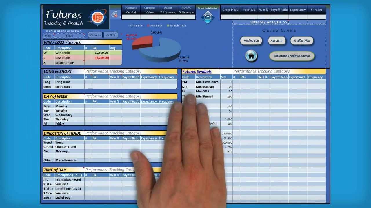 Tools I Used Trading Journal Spreadsheet Tradergav Com -