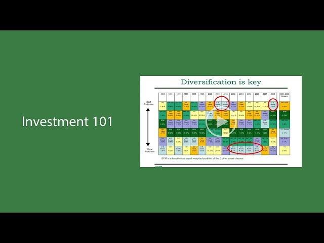 Patrick Bourbon - Investment 101, be prepared
